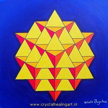 Schilderijen - Geometrie